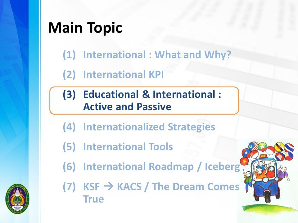 Main Topic (1)International : What and Why.