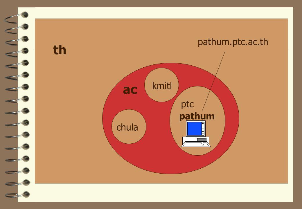 แอดเดรสบน Internet  โดเมน (Domain) – ส่วนที่บอกว่าคอมพิวเตอร์เครื่องนั้นอยู่ที่ใด เช่น คอมพิวเตอร์เครื่อง – หนึ่งอยู่ที่ วปท. ชื่อ pathum pathum.ptc.