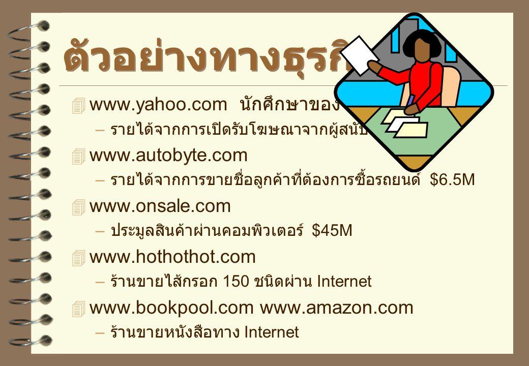 ธุรกิจจาก Internet  รายการขายสินค้า –$518 M => $6,660M ป ี 2000  ค่าสมาชิก –$120 M => $966 M ป ี 2000  ค่าโฆษณา –$312 M => $5,000M ป ี 2000