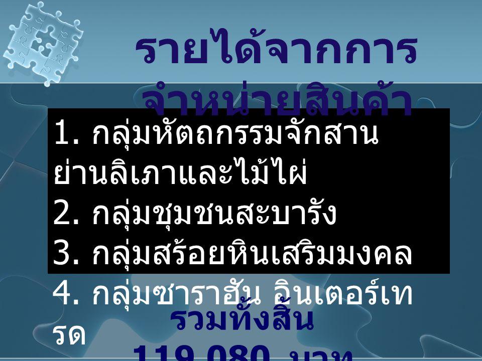 4) งานแสดงและ จำหน่ายสินค้า Thai Festival 2007 ณ เมืองโกตาบารู รัฐกลันตัน ประเทศ มาเลเซีย ระหว่างวันที่ 30 พฤษภาคม – 16 มิถุนายน 2550