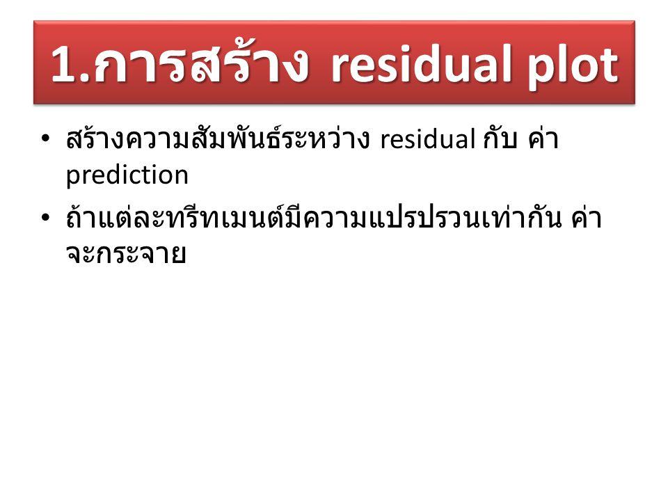 1. การสร้าง residual plot สร้างความสัมพันธ์ระหว่าง residual กับ ค่า prediction ถ้าแต่ละทรีทเมนต์มีความแปรปรวนเท่ากัน ค่า จะกระจาย