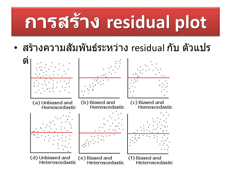 การสร้าง residual plot สร้างความสัมพันธ์ระหว่าง residual กับ ตัวแปร ต่างๆ