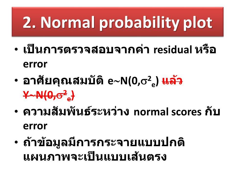 2. Normal probability plot เป็นการตรวจสอบจากค่า residual หรือ error อาศัยคุณสมบัติ e  N(0,  2 e ) แล้ว Y  N(0,  2 e ) ความสัมพันธ์ระหว่าง normal s