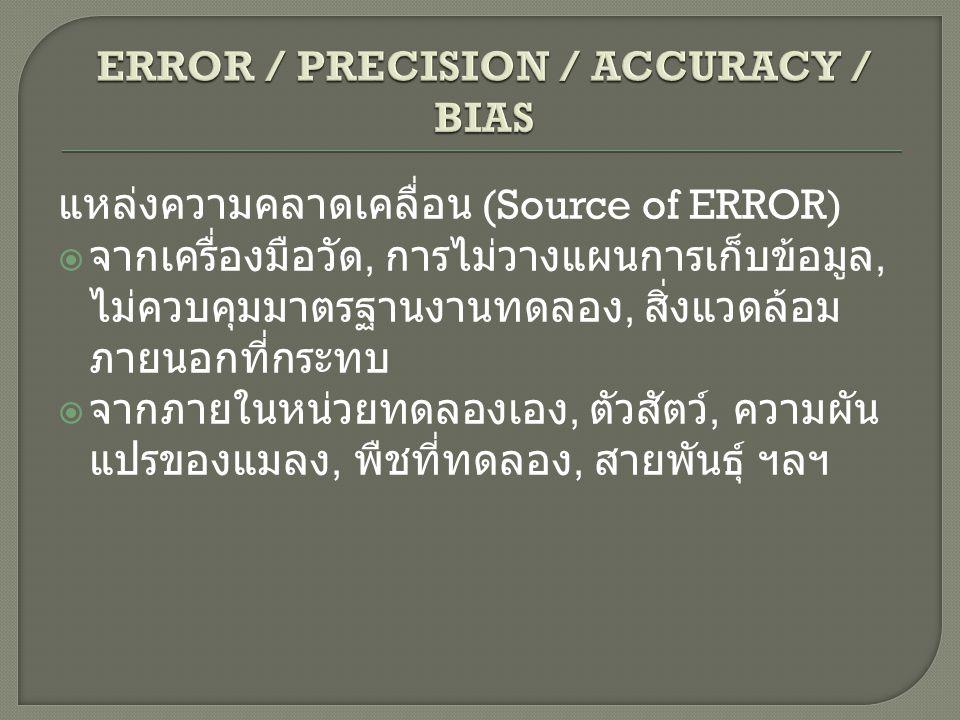 แหล่งความคลาดเคลื่อน (Source of ERROR)  จากเครื่องมือวัด, การไม่วางแผนการเก็บข้อมูล, ไม่ควบคุมมาตรฐานงานทดลอง, สิ่งแวดล้อม ภายนอกที่กระทบ  จากภายในห