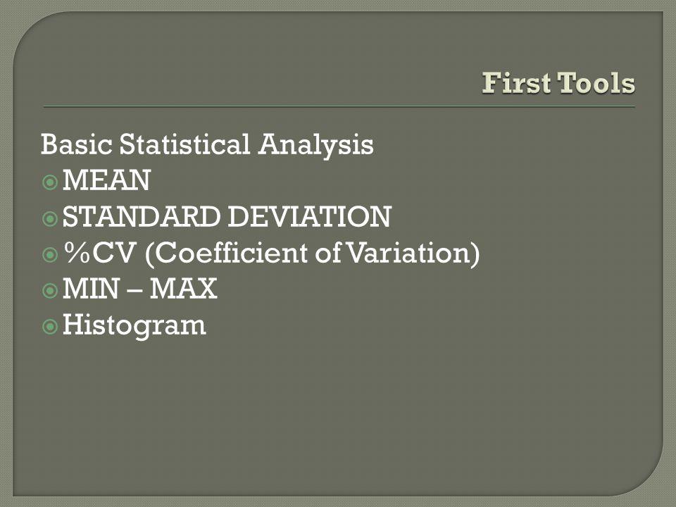 Basic Statistical Analysis  MEAN  STANDARD DEVIATION  %CV (Coefficient of Variation)  MIN – MAX  Histogram