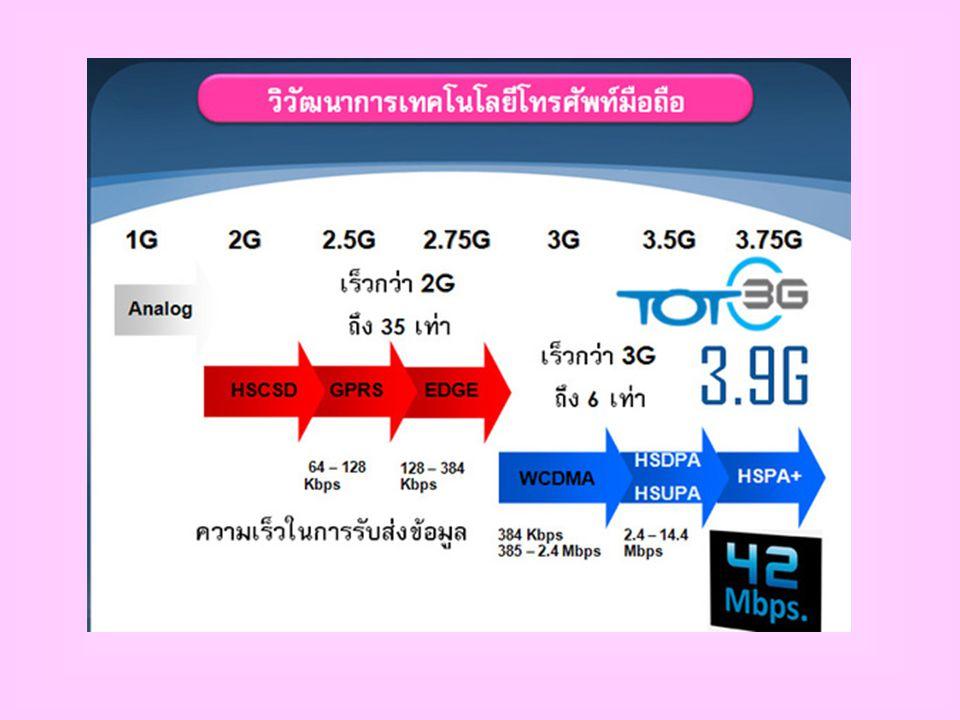 ในมุมมองของผู้บริโภค การก้าวกระโดด จาก 3G เป็น 3.9G จะเกิดปัญหาอะไรหรือไม่ .