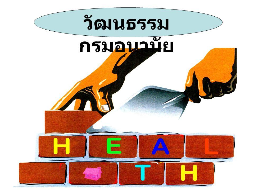 วัฒนธรรมกรมอนามัย ประกาศกรมอนามัย 15 มีนาคม 2549