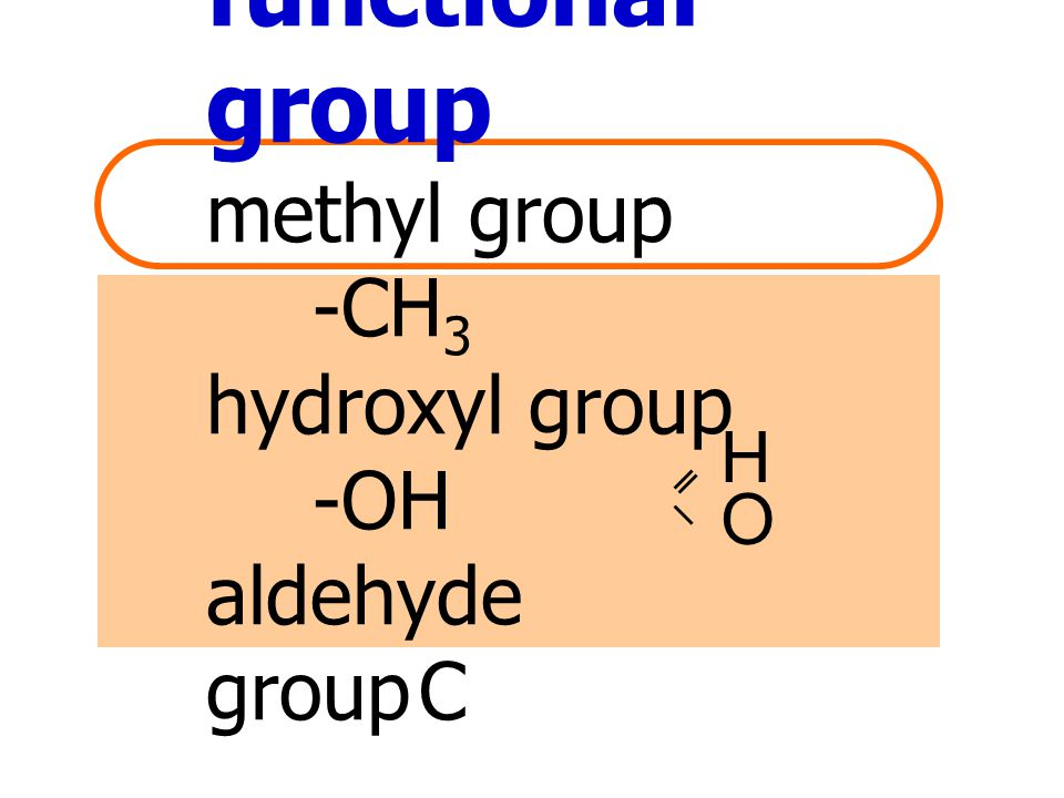 functional group methyl group -CH 3 hydroxyl group -OH aldehyde groupC O H