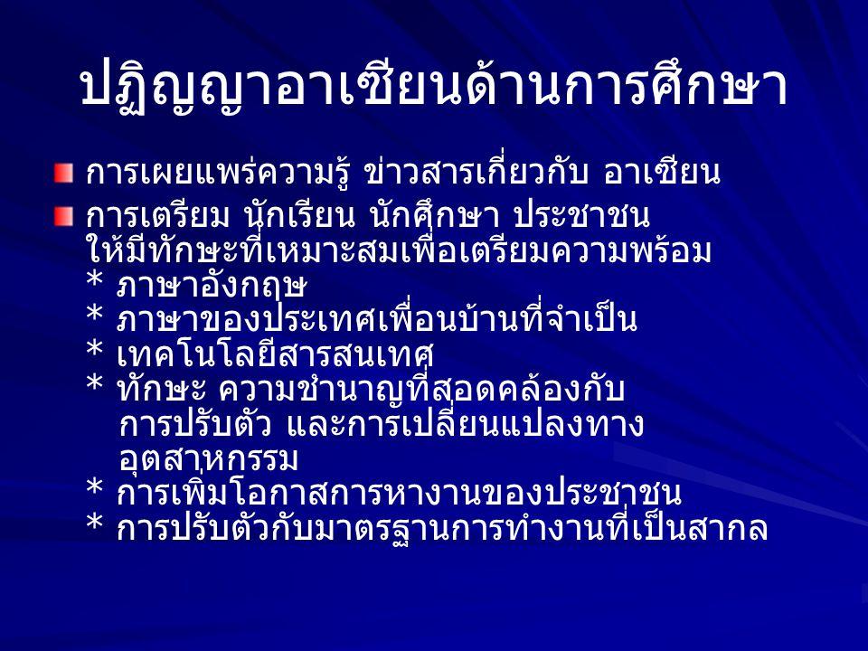 ประเทศไทยภายใต้ประชาคมอาเซียน อำนาจอธิปไตยของประเทศอาจลดลง (สละประโยชน์รัฐเพื่อประโยชน์ของ อาเซียน) ไทยอาจขาดดุลด้านสังคมวัฒนธรรม สิ่งแวดล้อม ความเป็น