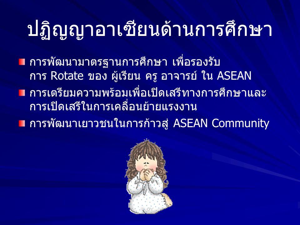 ปฏิญญาอาเซียนด้านการศึกษา การเผยแพร่ความรู้ ข่าวสารเกี่ยวกับ อาเซียน การเตรียม นักเรียน นักศึกษา ประชาชน ให้มีทักษะที่เหมาะสมเพื่อเตรียมความพร้อม * ภา
