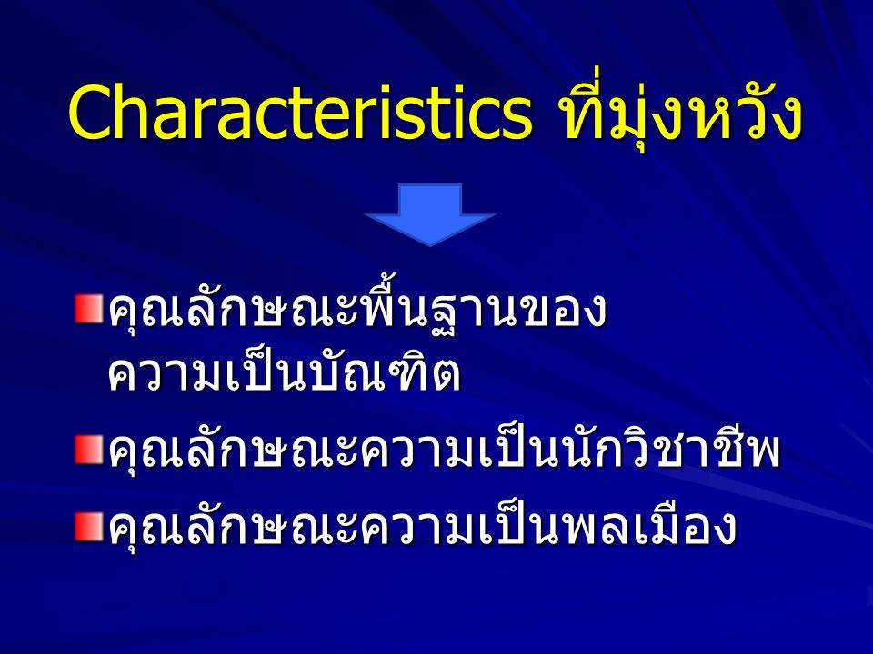 Character is Destiny (บุคลิกอุปนิสัย คือ ชะตากรรม) ตัวตัดสินความเป็นไปของชีวิต ประสบความสำเร็จ / ล้มเหลว