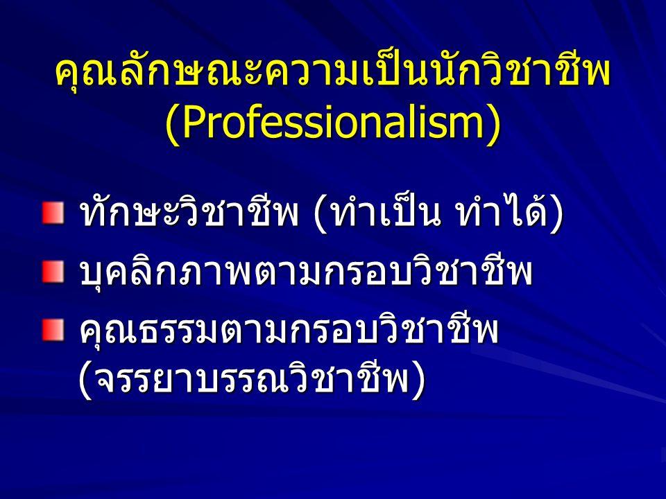Characteristics ที่มุ่งหวัง คุณลักษณะพื้นฐานของ ความเป็นบัณฑิต คุณลักษณะความเป็นนักวิชาชีพคุณลักษณะความเป็นพลเมือง