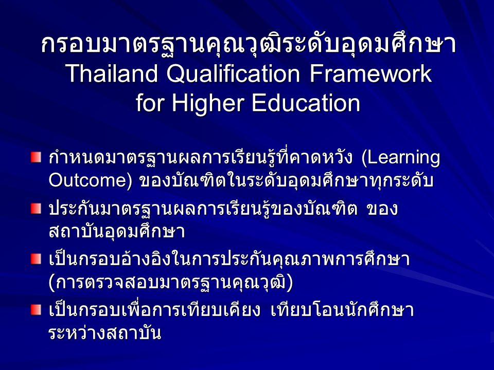 กรอบมาตรฐานคุณวุฒิระดับอุดมศึกษา Thailand Qualification Framework for Higher Education กรอบที่แสดงถึงระบบคุณวุฒิการศึกษาระดับ อุดมศึกษาของประเทศ สาระส