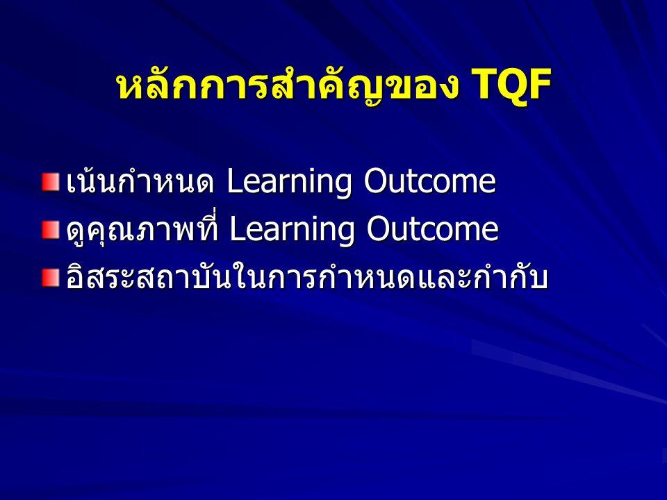 TQF คุณภาพ และ มาตรฐาน คุณภาพบัณฑิต ของสถาบัน ผลลัพธ์การเรียนรู้ ที่พึงประสงค์ใน แต่ละระดับคุณวุฒิ การแสดงออกของนักศึกษา (Student Performance)