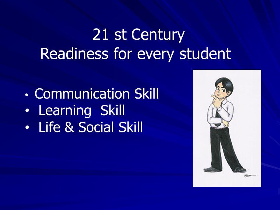 Student Characteristics ( บุคลิกอุปนิสัย ) ความหมาย Student Characteristics ( บุคลิกอุปนิสัย ) ความหมาย ลักษณะบุคลิกของนักศึกษาที่แสดงออกมา เป็นประจำ / สม่ำเสมอ สะท้อนให้เห็นถึงลักษณะ ธรรมชาติ หรือ ความเป็นตัวตนของนักศึกษาคนนั้น * นักศึกษาอาจจะรู้ตัวหรือไม่รู้ตัวก็ได้ * อาจจะมีทั้งส่วนที่ดีและไม่ดีก็ได้