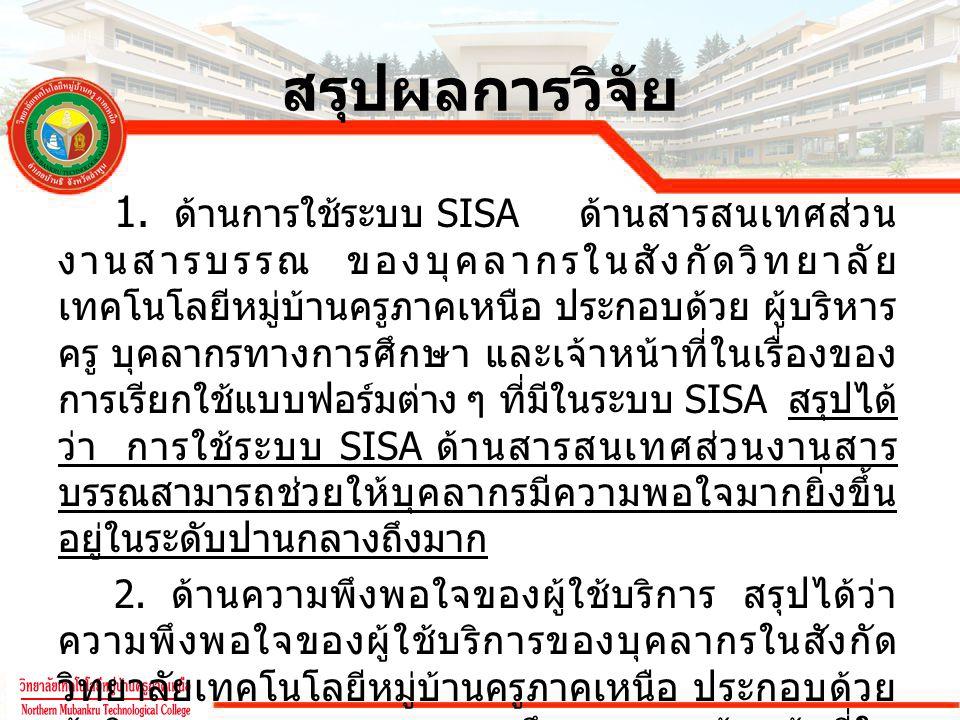1.ได้การนำเทคโนโลยีสารสนเทศ ระบบ SISA มาใช้ในงานสารบรรณ 2.