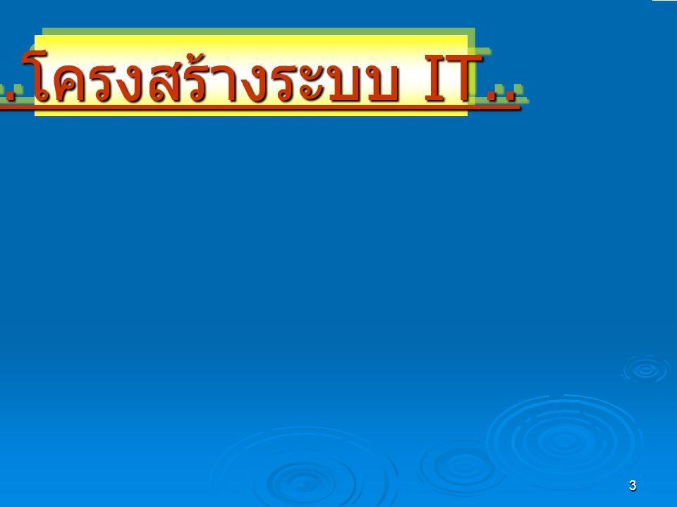 14..NRCT KM Web Site ปัจจุบัน ( ต่อ )....NRCT KM Web Site ปัจจุบัน (ต่อ)..
