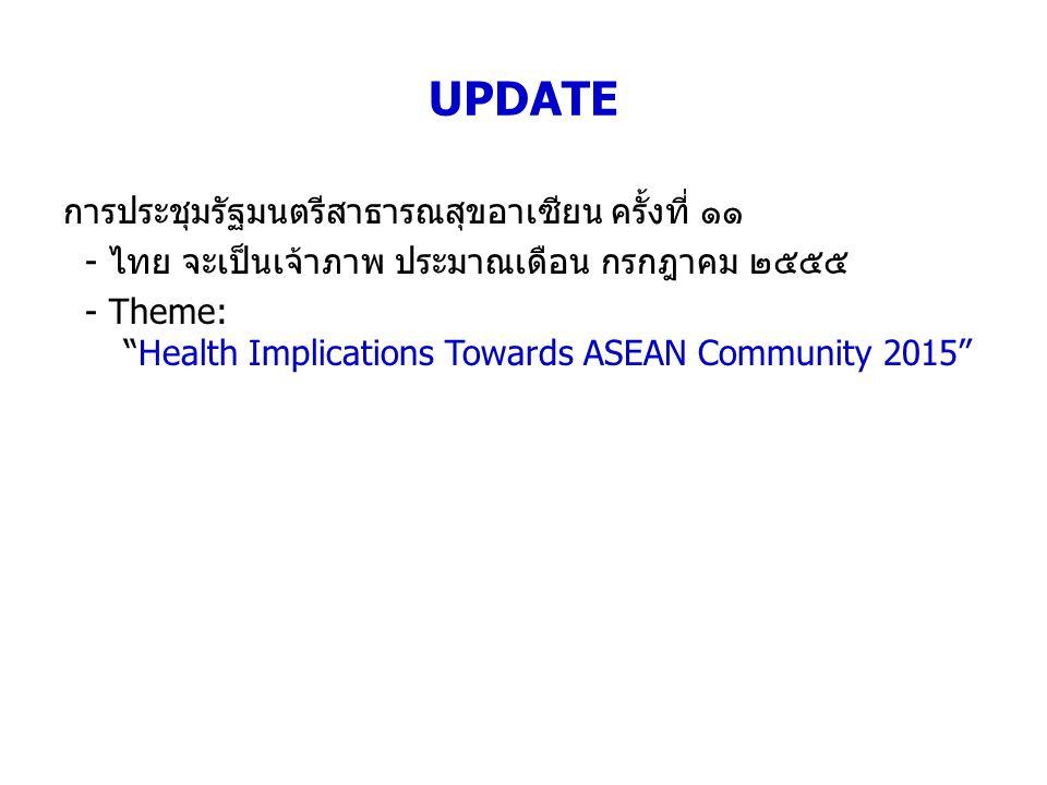 "UPDATE การประชุมรัฐมนตรีสาธารณสุขอาเซียน ครั้งที่ ๑๑ - ไทย จะเป็นเจ้าภาพ ประมาณเดือน กรกฎาคม ๒๕๕๕ - Theme: ""Health Implications Towards ASEAN Communit"