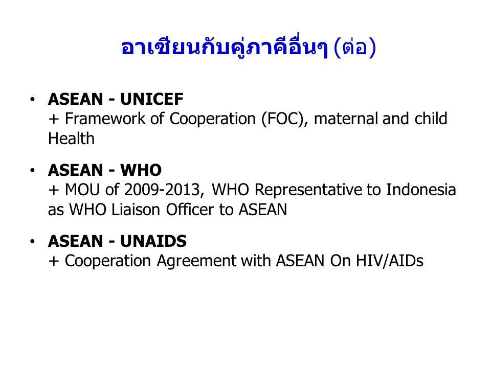 อาเซียนกับคู่ภาคีอื่นๆ (ต่อ) ASEAN - UNICEF + Framework of Cooperation (FOC), maternal and child Health ASEAN - WHO + MOU of 2009-2013, WHO Representative to Indonesia as WHO Liaison Officer to ASEAN ASEAN - UNAIDS + Cooperation Agreement with ASEAN On HIV/AIDs