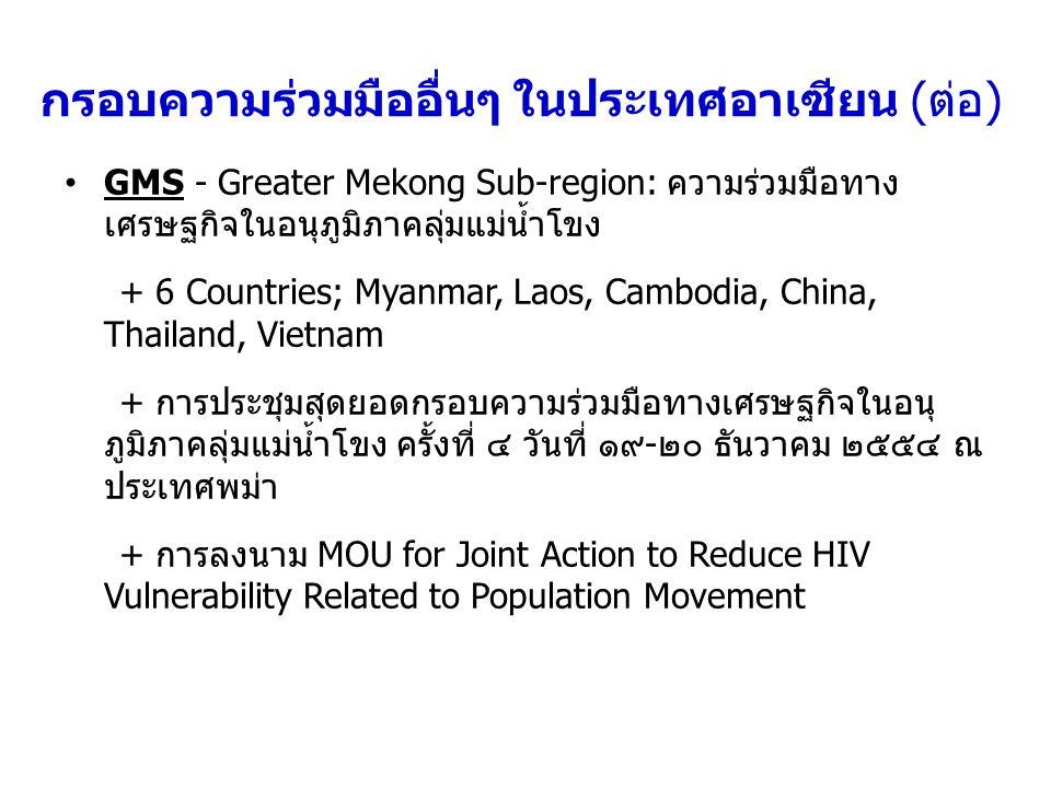 กรอบความร่วมมืออื่นๆ ในประเทศอาเซียน (ต่อ) GMS - Greater Mekong Sub-region: ความร่วมมือทาง เศรษฐกิจในอนุภูมิภาคลุ่มแม่น้ำโขง + 6 Countries; Myanmar, Laos, Cambodia, China, Thailand, Vietnam + การประชุมสุดยอดกรอบความร่วมมือทางเศรษฐกิจในอนุ ภูมิภาคลุ่มแม่น้ำโขง ครั้งที่ ๔ วันที่ ๑๙-๒๐ ธันวาคม ๒๕๕๔ ณ ประเทศพม่า + การลงนาม MOU for Joint Action to Reduce HIV Vulnerability Related to Population Movement