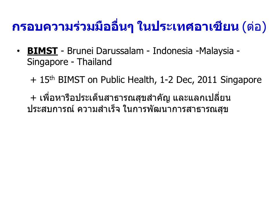 กรอบความร่วมมืออื่นๆ ในประเทศอาเซียน (ต่อ) BIMST - Brunei Darussalam - Indonesia -Malaysia - Singapore - Thailand + 15 th BIMST on Public Health, 1-2 Dec, 2011 Singapore + เพื่อหารือประเด็นสาธารณสุขสำคัญ และแลกเปลี่ยน ประสบการณ์ ความสำเร็จ ในการพัฒนาการสาธารณสุข