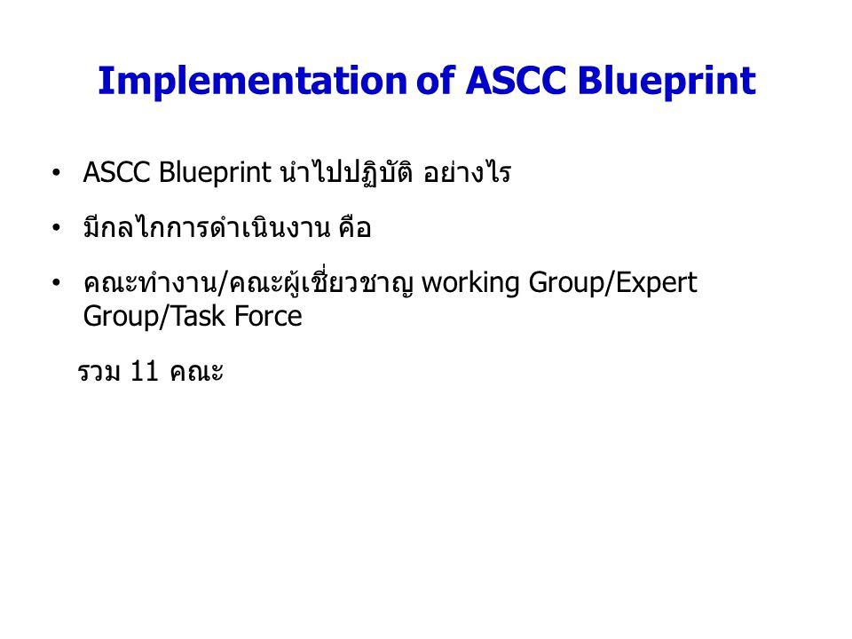 Implementation of ASCC Blueprint ASCC Blueprint นำไปปฏิบัติ อย่างไร มีกลไกการดำเนินงาน คือ คณะทำงาน/คณะผู้เชี่ยวชาญ working Group/Expert Group/Task Fo