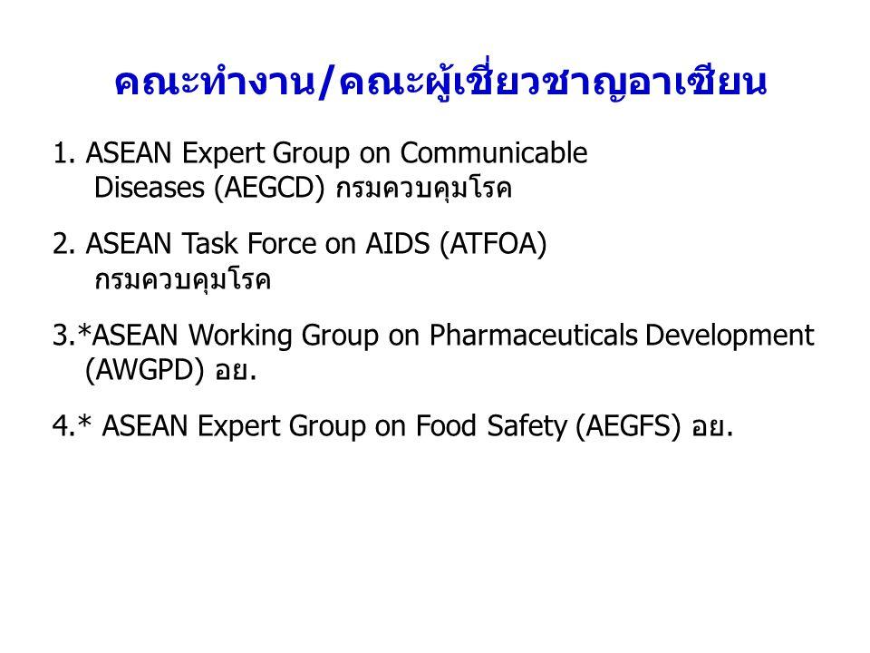 คณะทำงาน/คณะผู้เชี่ยวชาญอาเซียน 1. ASEAN Expert Group on Communicable Diseases (AEGCD) กรมควบคุมโรค 2. ASEAN Task Force on AIDS (ATFOA) กรมควบคุมโรค 3