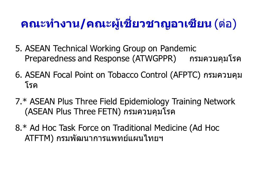 คณะทำงาน/คณะผู้เชี่ยวชาญอาเซียน (ต่อ) 5. ASEAN Technical Working Group on Pandemic Preparedness and Response (ATWGPPR) กรมควบคุมโรค 6. ASEAN Focal Poi