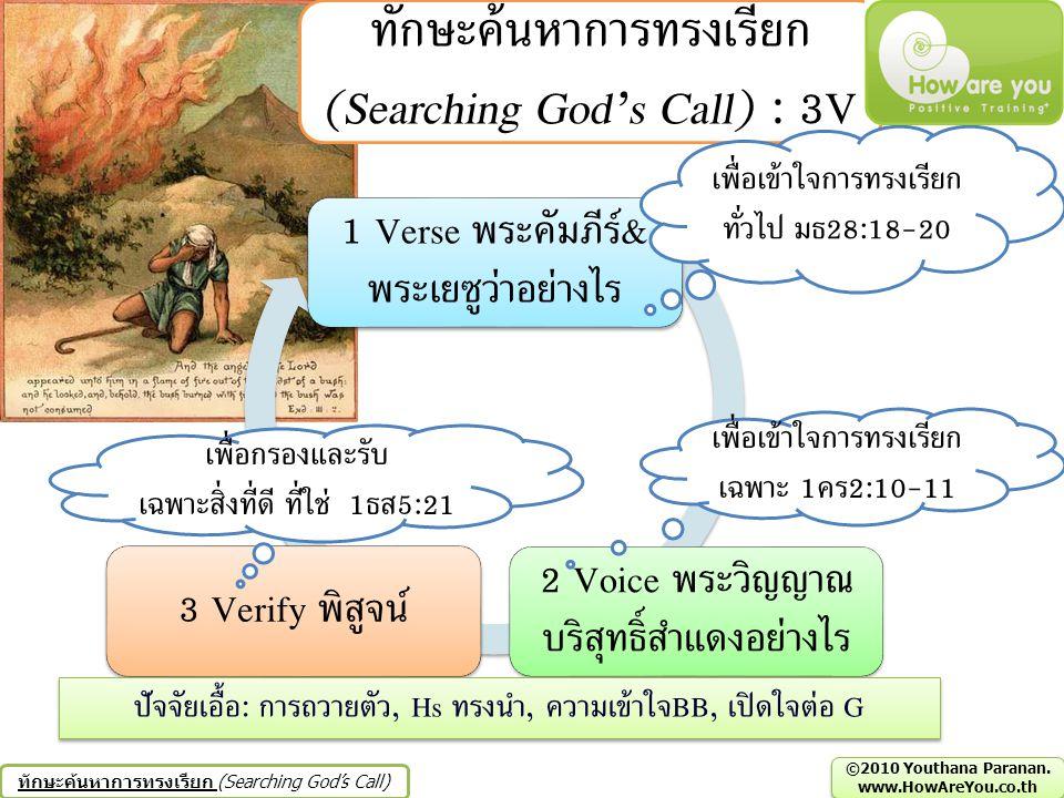 เพื่อกรองและรับ เฉพาะสิ่งที่ดี ที่ใช่ 1ธส5:21 ทักษะค้นหาการทรงเรียก (Searching God's Call) : 3V เพื่อเข้าใจการทรงเรียก เฉพาะ 1คร2:10-11 เพื่อเข้าใจการ