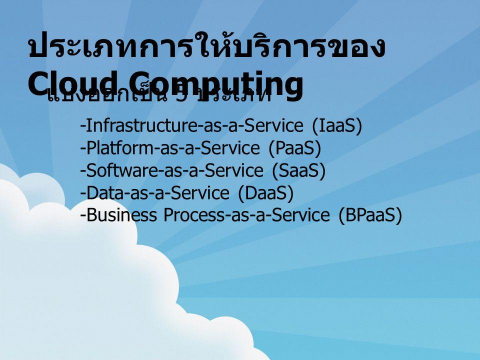 ประเภทการให้บริการของ Cloud Computing แบ่งออกเป็น 5 ประเภท -Infrastructure-as-a-Service (IaaS) -Platform-as-a-Service (PaaS) -Software-as-a-Service (SaaS) -Data-as-a-Service (DaaS) -Business Process-as-a-Service (BPaaS)