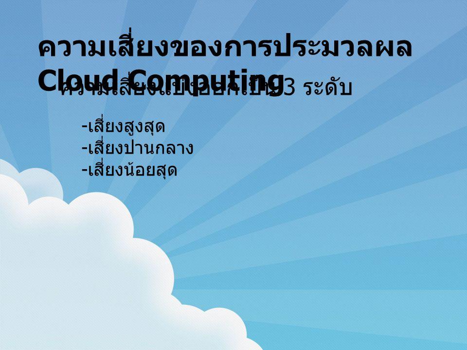 ความเสี่ยงของการประมวลผล Cloud Computing ความเสี่ยงแบ่งออกเป็น 3 ระดับ - เสี่ยงสูงสุด - เสี่ยงปานกลาง - เสี่ยงน้อยสุด