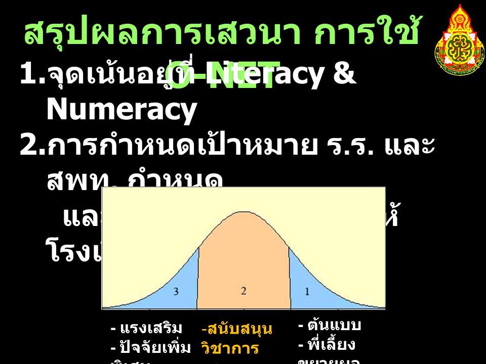 สรุปผลการเสวนา การใช้ O-NET 1. จุดเน้นอยู่ที่ Literacy & Numeracy 2.