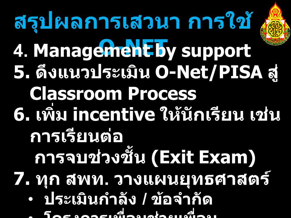 สรุปผลการเสวนา การใช้ O-NET 4. Management by support 5.