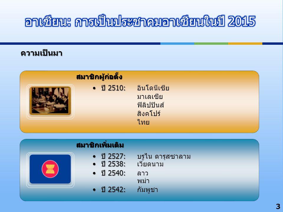 3สมาชิกผู้ก่อตั้ง ปี 2510: ปี 2510: อินโดนีเซีย มาเลเซีย ฟิลิปปินส์ สิงคโปร์ ไทยสมาชิกเพิ่มเติม ปี 2527: ปี 2527: บรูไน ดารุสซาลาม ปี 2538: ปี 2538: เ