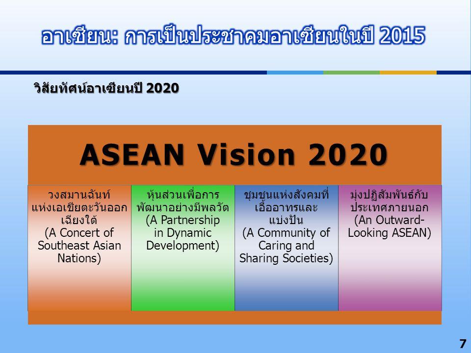 7 ASEAN Vision 2020 วงสมานฉันท์ แห่งเอเชียตะวันออก เฉียงใต้ (A Concert of Southeast Asian Nations) หุ้นส่วนเพื่อการ พัฒนาอย่างมีพลวัต (A Partnership in Dynamic Development) ชุมชนแห่งสังคมที่ เอื้ออาทรและ แบ่งปัน (A Community of Caring and Sharing Societies) มุ่งปฏิสัมพันธ์กับ ประเทศภายนอก (An Outward- Looking ASEAN) วิสัยทัศน์อาเซียนปี 2020
