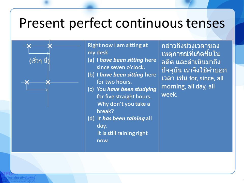 Present perfect continuous tenses I have been studying for two hours.
