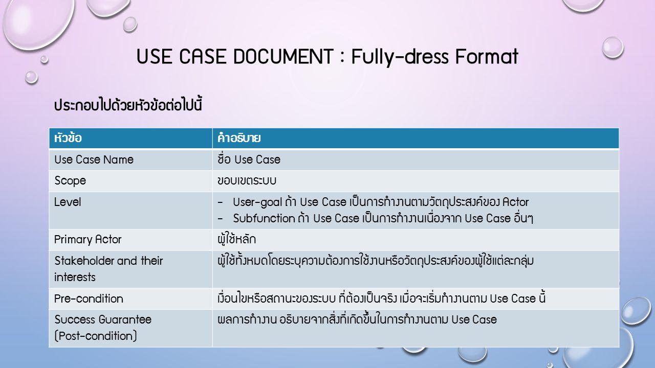 USE CASE DOCUMENT : Fully-dress Format ประกอบไปด้วยหัวข้อต่อไปนี้ หัวข้อคำอธิบาย Use Case Nameชื่อ Use Case Scopeขอบเขตระบบ Level - User-goal ถ้า Use Case เป็นการทำงานตามวัตถุประสงค์ของ Actor - Subfunction ถ้า Use Case เป็นการทำงานเนื่องจาก Use Case อื่นๆ Primary Actorผู้ใช้หลัก Stakeholder and their interests ผู้ใช้ทั้งหมดโดยระบุความต้องการใช้งานหรือวัตถุประสงค์ของผู้ใช้แต่ละกลุ่ม Pre-conditionเงื่อนไขหรือสถานะของระบบ ที่ต้องเป็นจริง เมื่อจะเริ่มทำงานตาม Use Case นี้ Success Guarantee (Post-condition) ผลการทำงาน อธิบายจากสิ่งที่เกิดขึ้นในการทำงานตาม Use Case