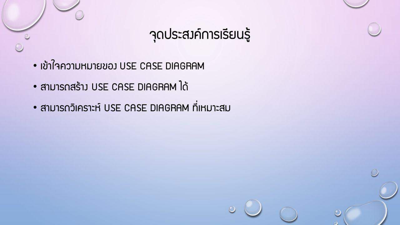 จุดประสงค์การเรียนรู้ เข้าใจความหมายของ USE CASE DIAGRAM สามารถสร้าง USE CASE DIAGRAM ได้ สามารถวิเคราะห์ USE CASE DIAGRAM ที่เหมาะสม