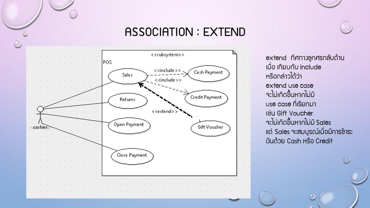 ASSOCIATION : EXTEND extend ทิศทางลูกศรกลับด้าน เมื่อ เทียบกับ include หรือกล่าวได้ว่า extend use case จะไม่เกิดขึ้นหากไม่มี use case ที่เรียกมา เช่น Gift Voucher จะไม่เกิดขึ้นหากไม่มี Sales แต่ Sales จะสมบูรณ์เมื่อมีการชำระ เงินด้วย Cash หรือ Credit