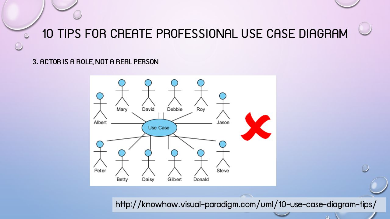 10 TIPS FOR CREATE PROFESSIONAL USE CASE DIAGRAM 4.