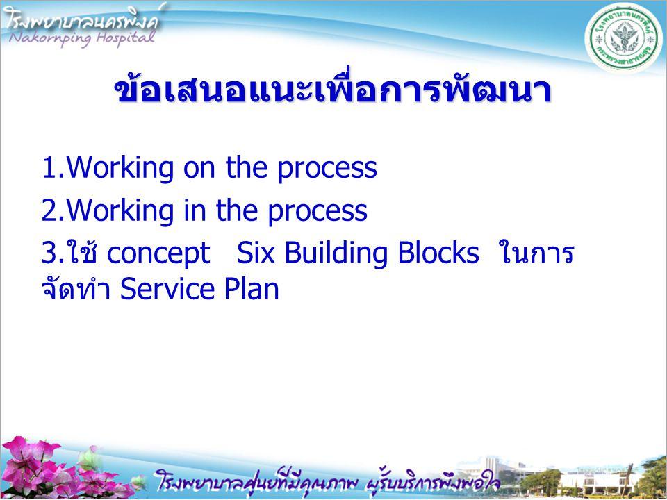 Working on the process (Improving how we do the works) ผู้บริหารระดับจังหวัดมี Commitment (นพ.สสจ.