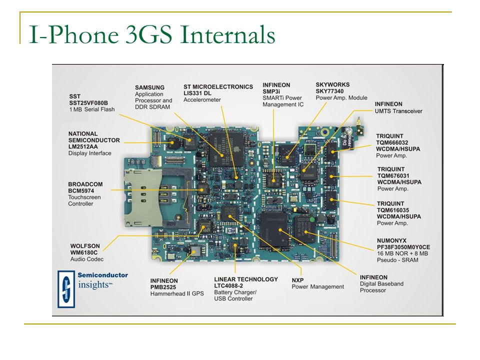 I-Phone 3GS Internals
