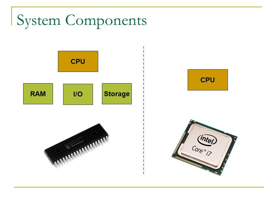Same computing power as the ENIAC = Intel 4004