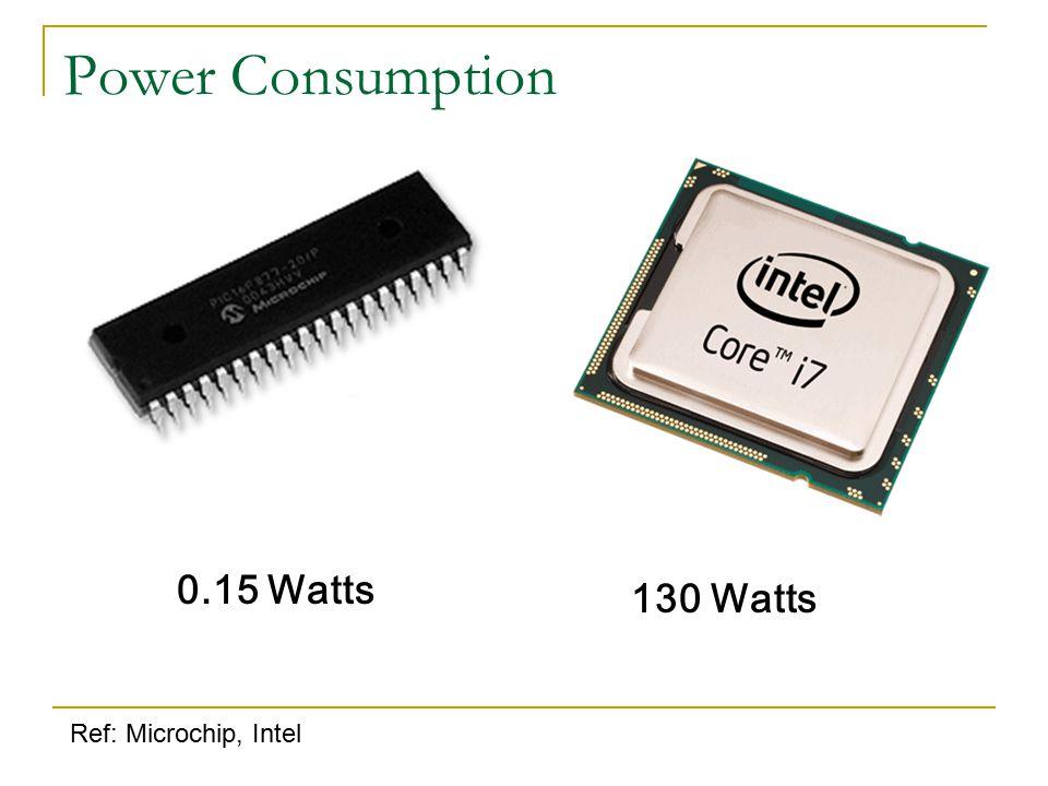 AMD's Successful Athlon Processors Better Performance per Watts Backward Compatible 64 Bit System