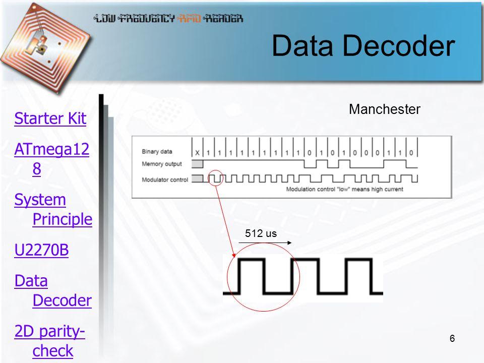 6 Data Decoder Starter Kit ATmega12 8 System Principle U2270B Data Decoder 2D parity- check ความ คืบหน้า Manchester 512 us