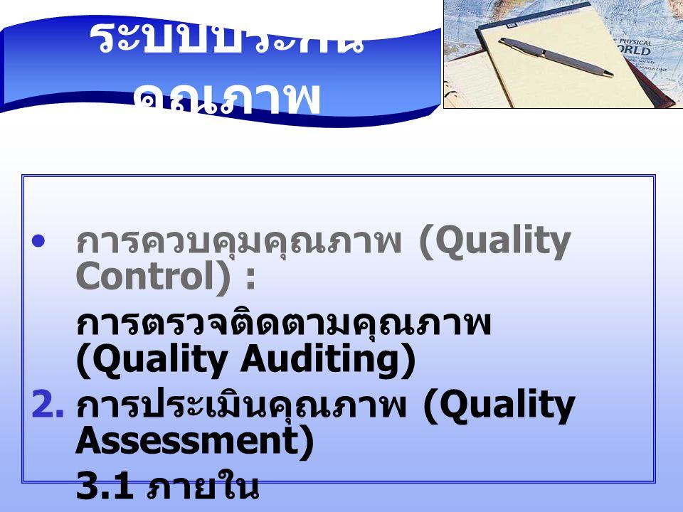 การพัฒนาคุณภาพ (QC) การประกันคุณภาพ (QA) การประเมินคุณภาพ ภายใน ภายนอก การตรวจติดตามคุณภาพ (QAu) กระบวนกา รปรับปรุง คุณภาพ กระบวนกา ร พัฒนา คุณภาพ กระบวน การ ตรวจสอ บ คุณภาพ