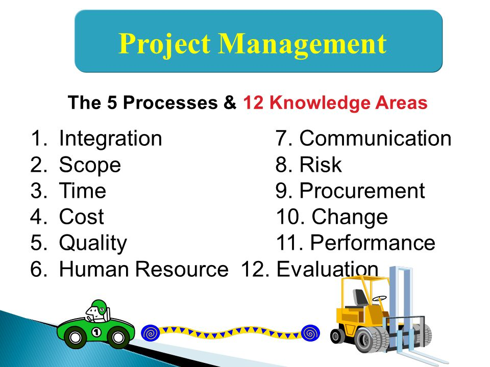 Project Management 1.Integration7. Communication 2.Scope 8. Risk 3.Time 9. Procurement 4.Cost 10. Change 5.Quality 11. Performance 6.Human Resource 12