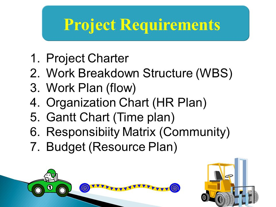 Project Requirements 1.Project Charter 2.Work Breakdown Structure (WBS) 3.Work Plan (flow) 4.Organization Chart (HR Plan) 5.Gantt Chart (Time plan) 6.