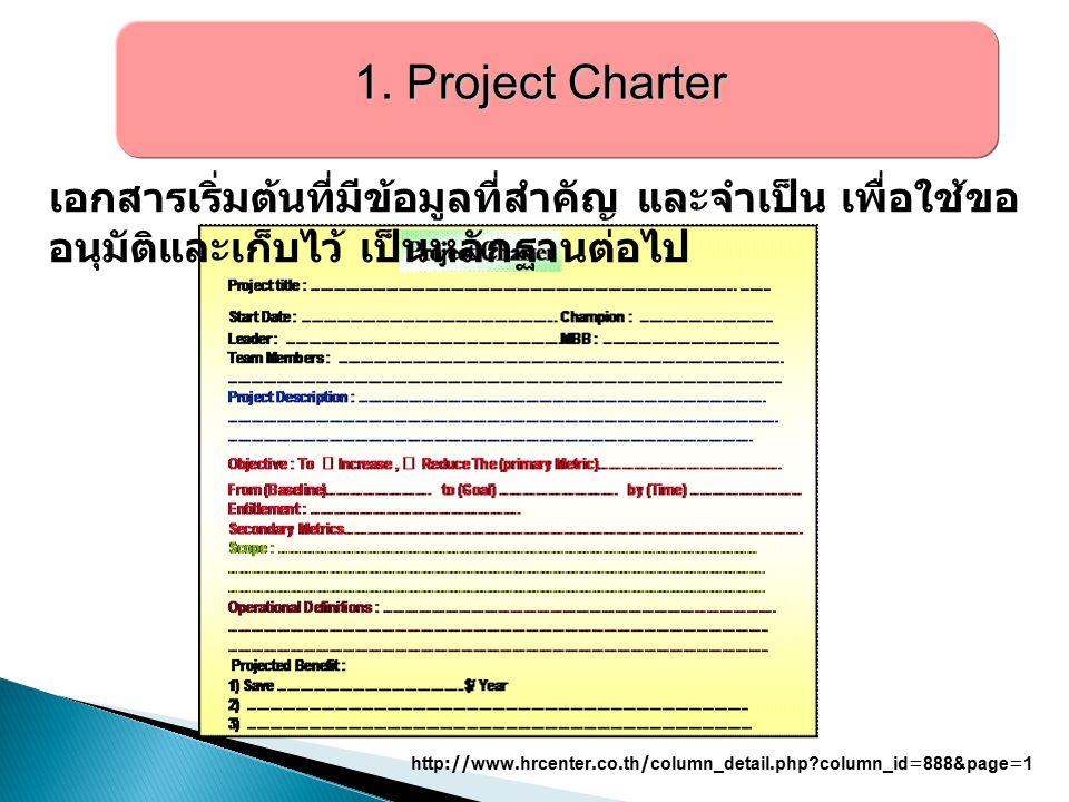 1. Project Charter 1. Project Charter เอกสารเริ่มต้นที่มีข้อมูลที่สำคัญ และจำเป็น เพื่อใช้ขอ อนุมัติและเก็บไว้ เป็นหลักฐานต่อไป http://www.hrcenter.co