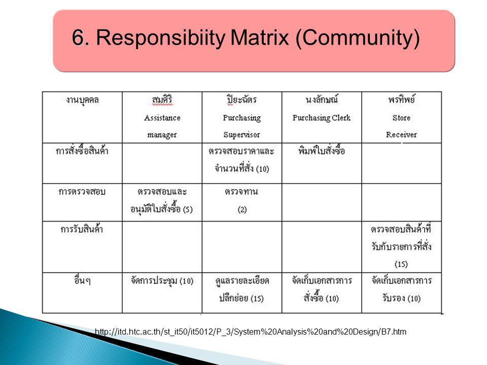 6. 6. Responsibiity Matrix (Community) http://itd.htc.ac.th/st_it50/it5012/P_3/System%20Analysis%20and%20Design/B7.htm